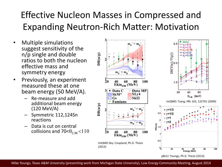 effective nucleon masses in compressed and expanding neutron rich matter motivation n.