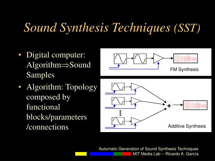 Sound Synthesis Techniques