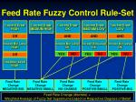 feed rate fuzzy control rule set