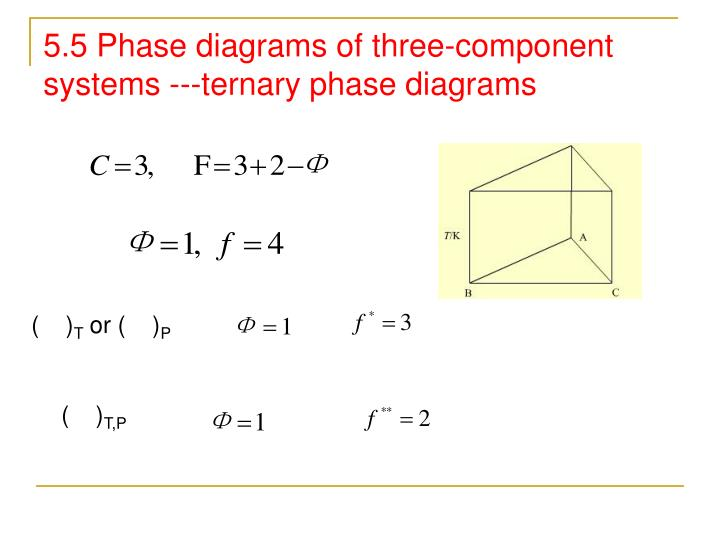 5 5 phase diagrams of three component systems ternary phase diagrams n.