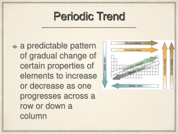 Ppt periodic table vocabulary powerpoint presentation id5812182 periodic trend urtaz Choice Image