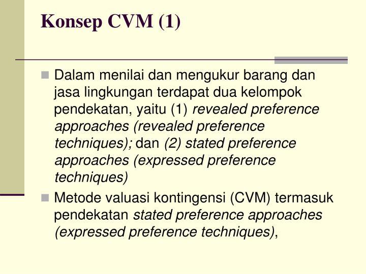 Konsep CVM (1)