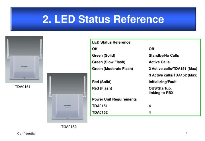 2. LED Status Reference