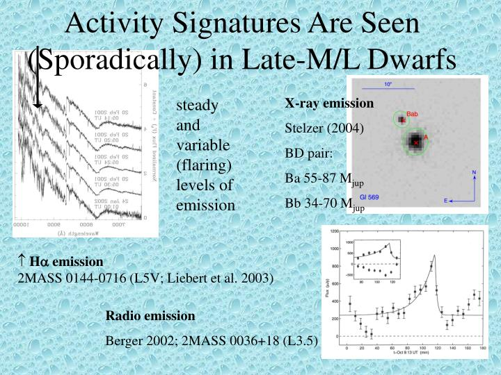 Activity Signatures Are Seen (Sporadically) in Late-M/L Dwarfs