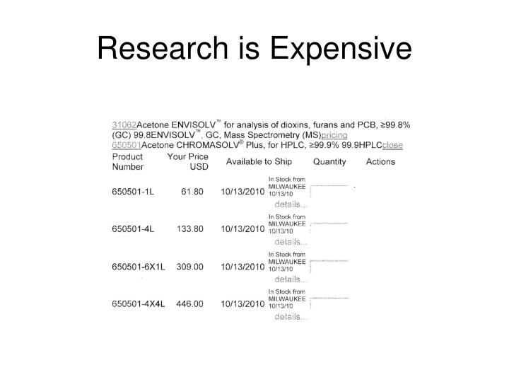 research is expensive n.
