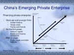 china s emerging private enterprise11