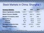 stock markets in china shanghai i