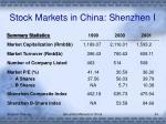 stock markets in china shenzhen i