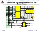 connections lat spacecraft and to lat emi shield focus