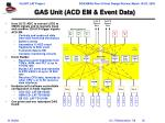 gas unit acd em event data