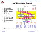 lat electronics power