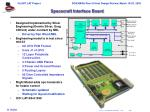 spacecraft interface board