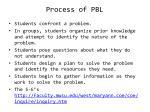 process of pbl
