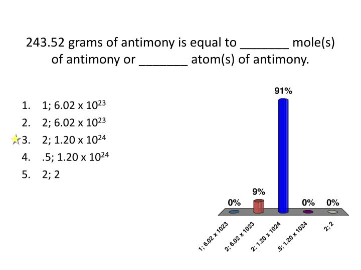 243.52 grams of antimony is equal to _______ mole(s) of antimony or _______ atom(s) of antimony.