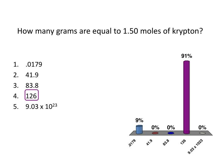 How many grams are equal to 1 50 moles of krypton