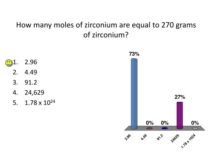 How many moles of zirconium are equal to 270 grams of zirconium?