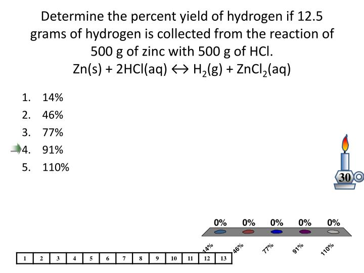 Determine the percent yield of hydrogen if 12.5 grams of hydrogen is collected from the reaction of 500 g of zinc with 500 g of