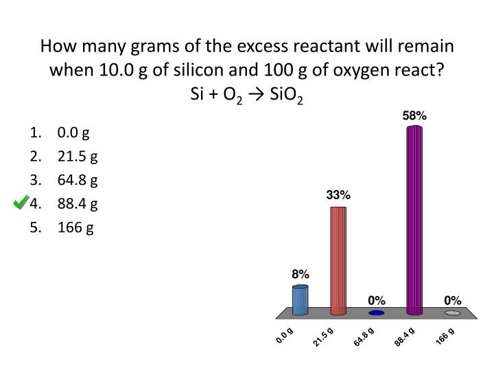 How many grams of the excess reactant will remain when 10.0 g of silicon and 100 g of oxygen react?