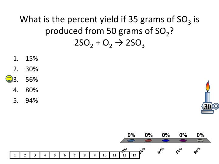 What is the percent yield if 35 grams of SO