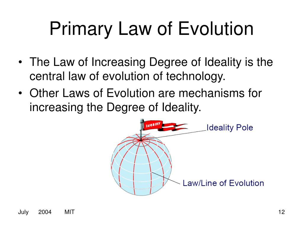 Law Of Increasing Degree Of Ideality