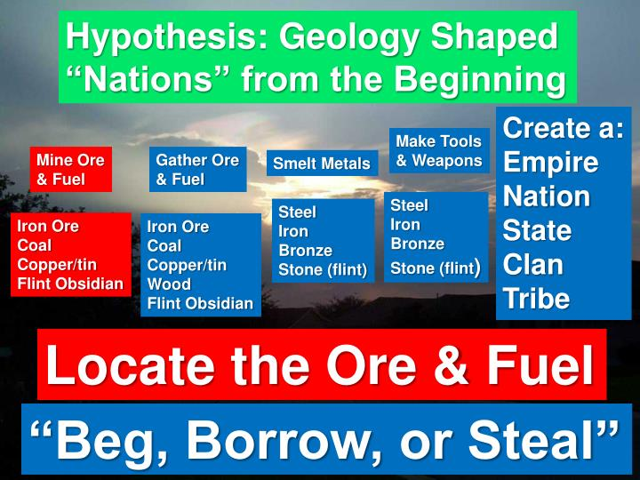 Hypothesis: Geology Shaped