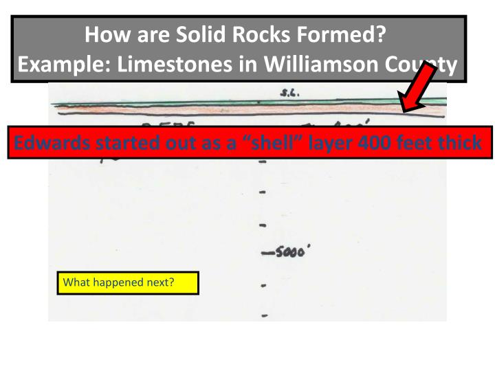 How are Solid Rocks Formed?