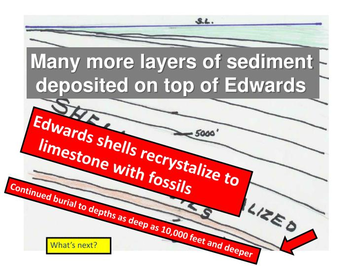Many more layers of sediment