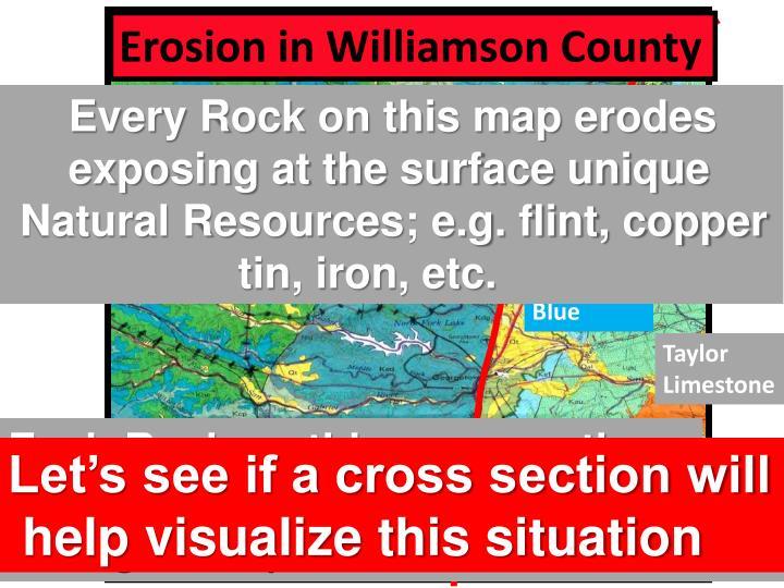 Erosion in Williamson County