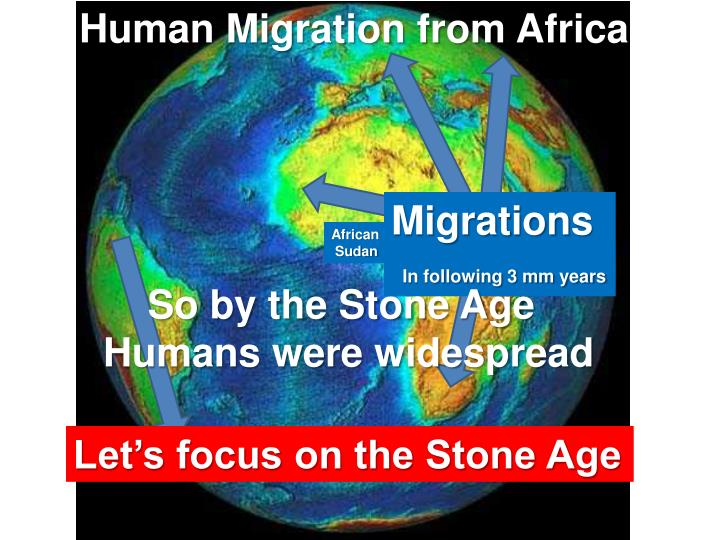 Human Migration from Africa