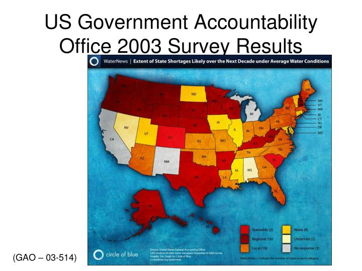 US Government Accountability Office 2003 Survey Results