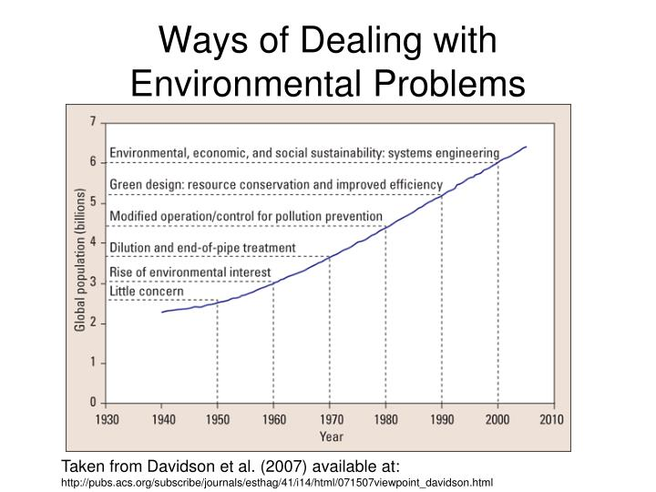 Ways of Dealing with Environmental Problems