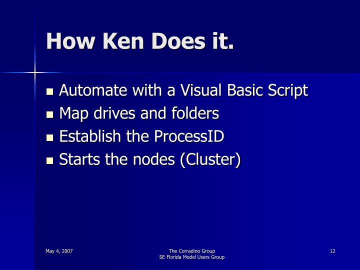 How Ken Does it.