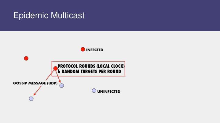 Epidemic Multicast