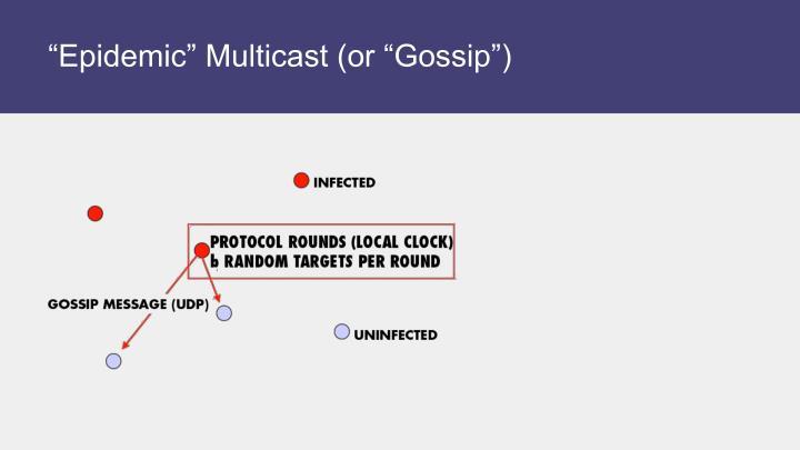 """Epidemic"" Multicast (or ""Gossip"")"