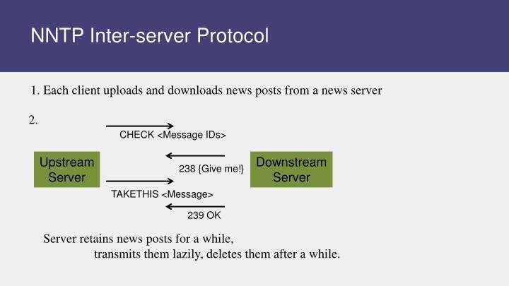 NNTP Inter-server Protocol