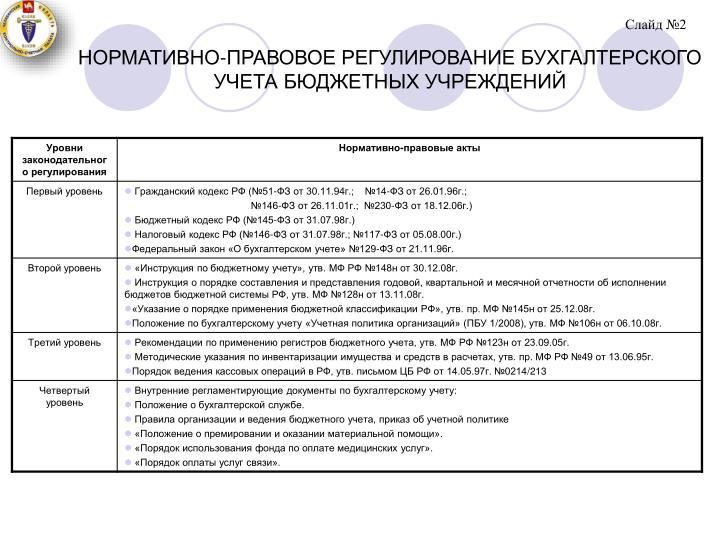 инструкция по бухучету в казенных учреждениях 2017