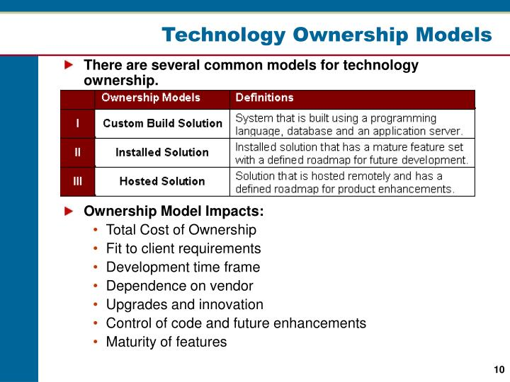 Technology Ownership Models