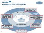 nordea has built the platform