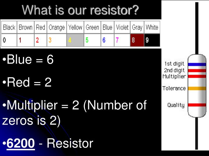 What is our resistor?