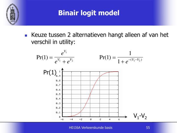 Binair logit model