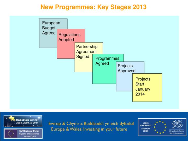 New programmes key stages 2013