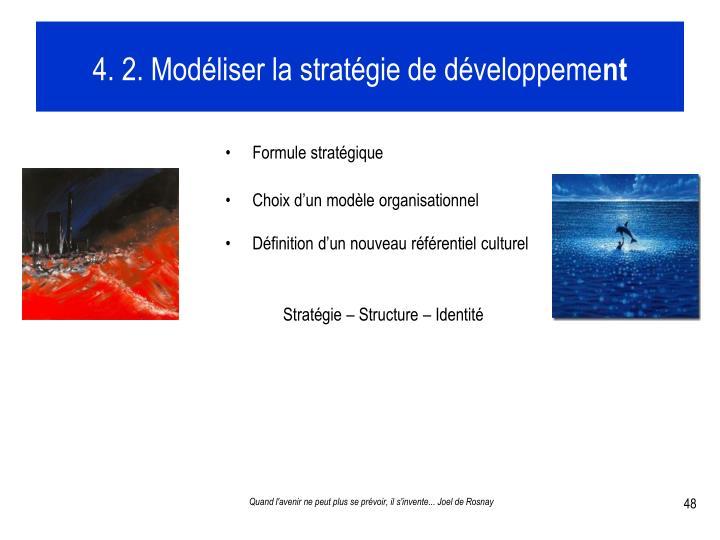 4. 2. Modéliser la stratégie de développeme
