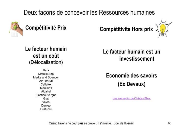 Deux façons de concevoir les Ressources humaines