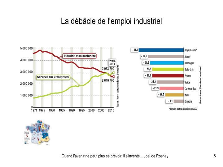 La débâcle de l'emploi industriel
