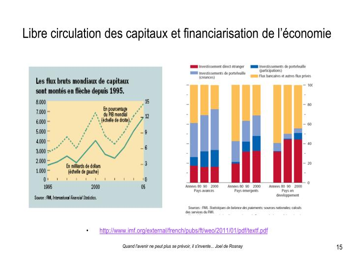 Libre circulation des capitaux et financiarisation de l'économie