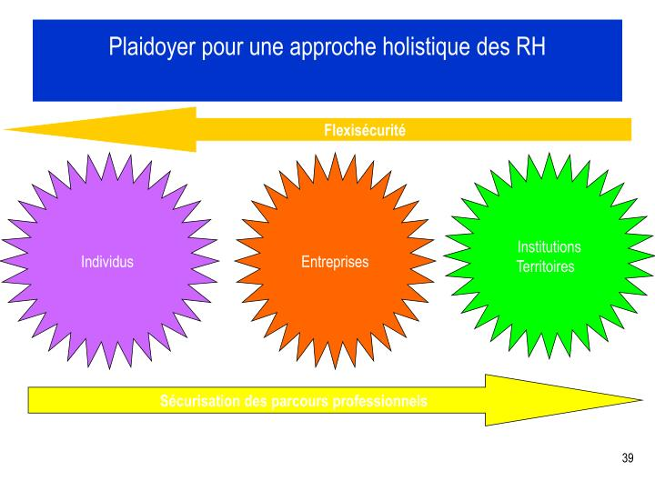 Plaidoyer pour une approche holistique des RH