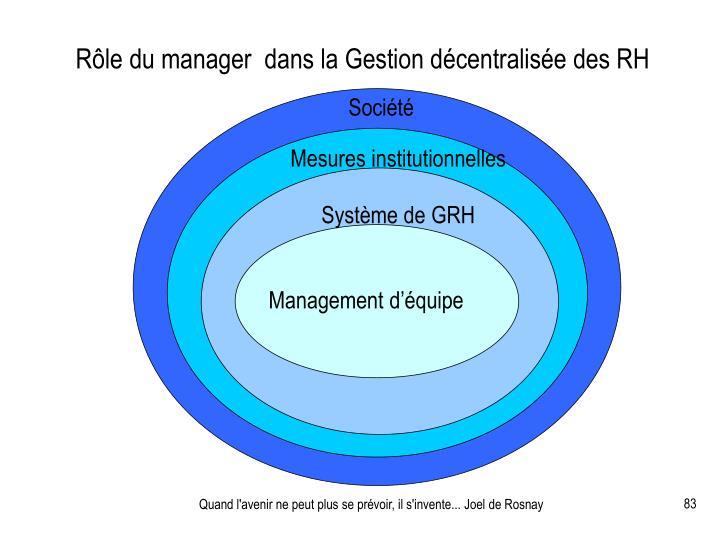 Rôle du manager  dans la Gestion décentralisée des RH