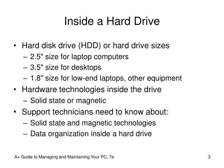 Inside a hard drive