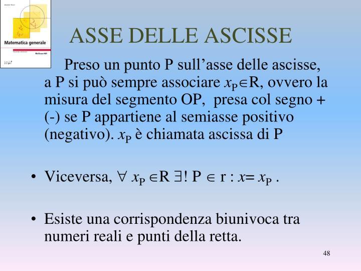 ASSE DELLE ASCISSE