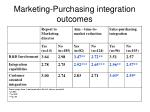 marketing purchasing integration outcomes